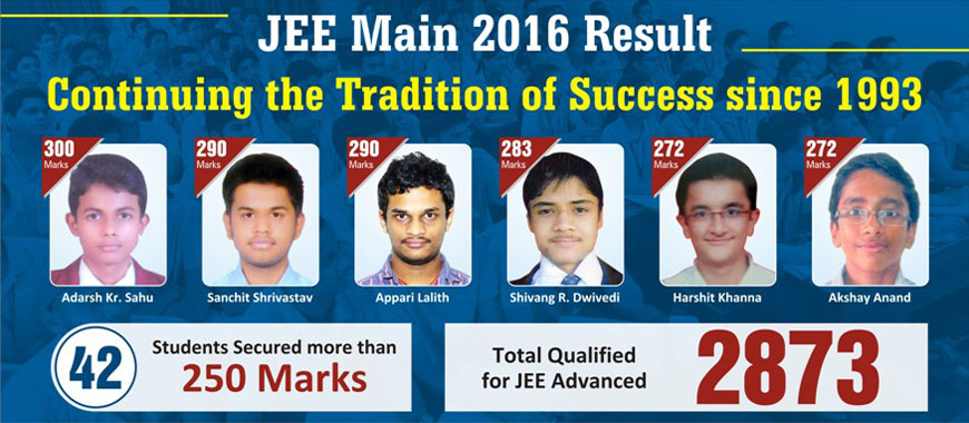 Best JEE Main Result